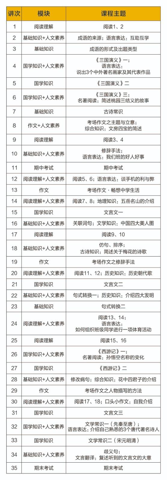 秋季六年级语文培优班-2.jpg
