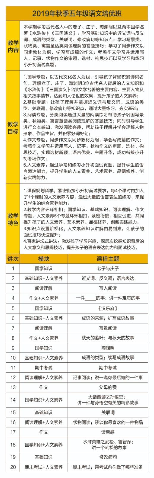 已核对   秋季五年级语文培优班.jpg